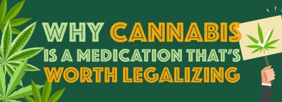 Mеdісіnаl Bеnеfіtѕ of Cаnnаbіѕ | Discount Cannabis Seeds
