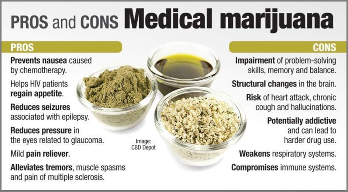 the benefits of medical marijuana essay