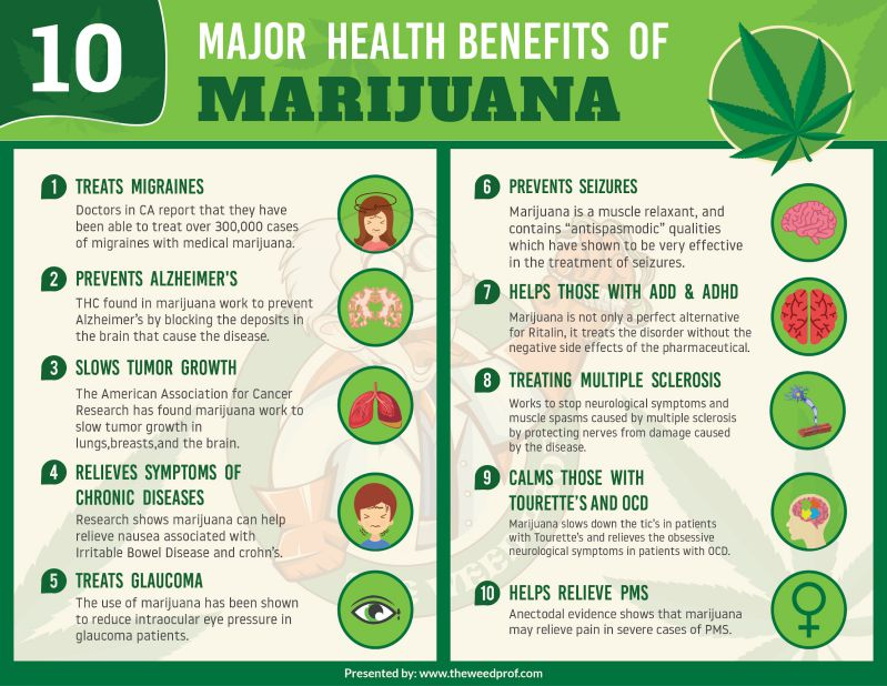 Weed Health Benefits - Discount Cannabis Seeds